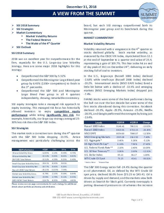 Market Insights | Summit Global Investments